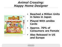 animal crossing vendite nintendo