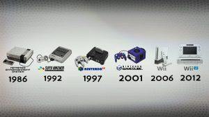 console-Nintendo