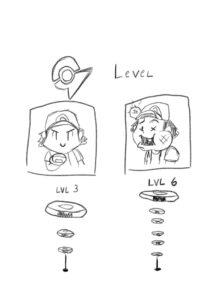 Palestre di livelli diversi