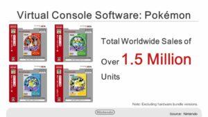 Vendite_Pokémon_Virtual_Console