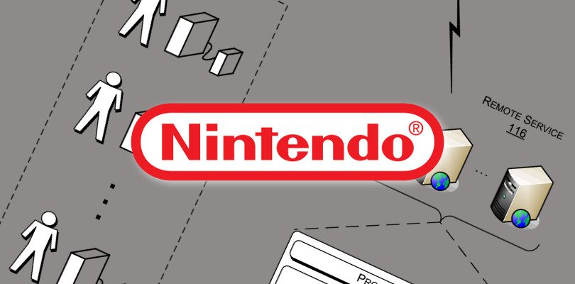 Nintendo brevetta una innovativa custodia Game Boy per smartphone