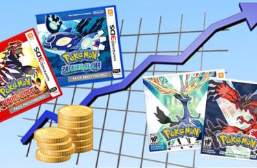 I giochi Pokémon di sesta generazione rimangono al top nelle vendite!