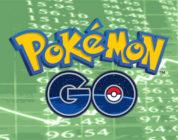 Le azioni Nintendo hanno raggiunto il vertice della classifica Nikkei grazie a Pokémon GO
