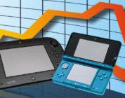 Nintendo 3DS e Wii U sono le console Nintendo meno vendute di tutti i tempi negli Stati Uniti!