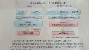 ps4-vs-switch-rumor