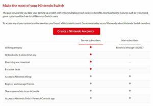 servizio online switch