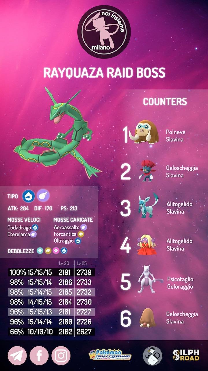 Rayquaza infografica Pokémon GO