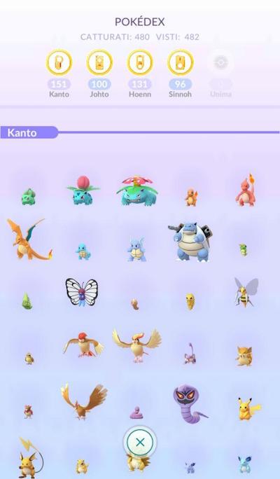 Pokédex Unima Pokémon GO