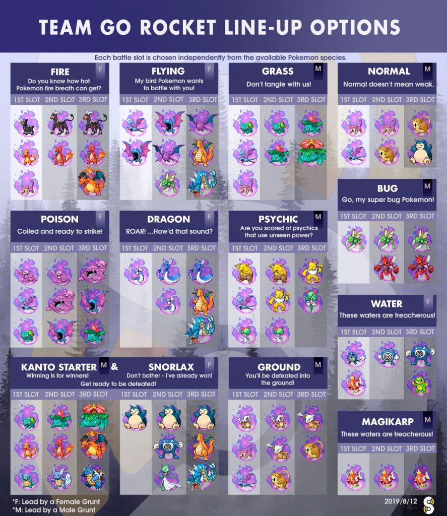 Pokémon Ombra squadre