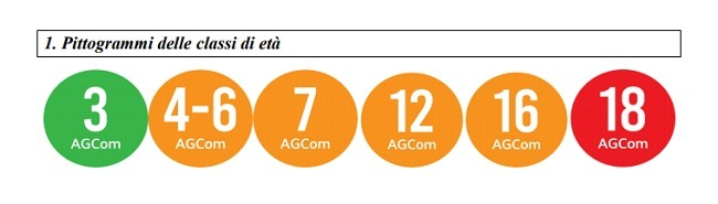 Bollini pittogrammi AGCOM