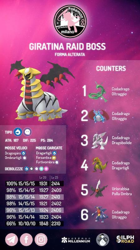 infografica Giratina