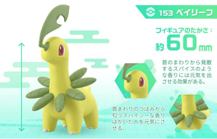Statuette Pokémon Meganium