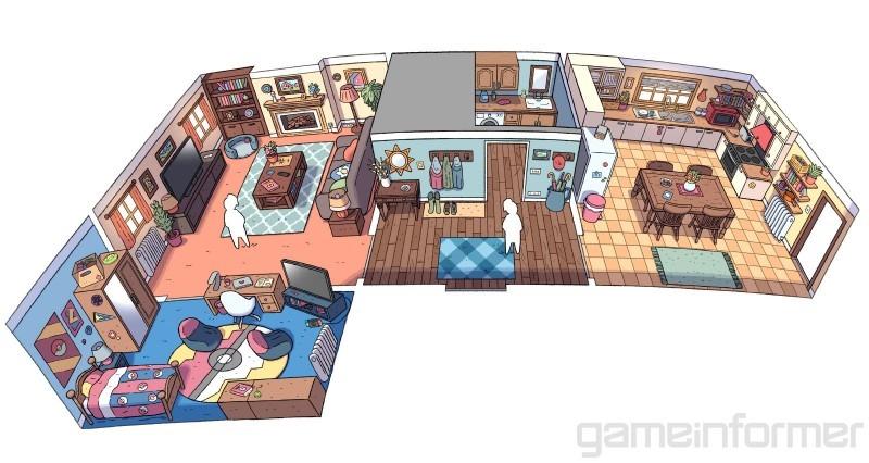 Casa del protagonista