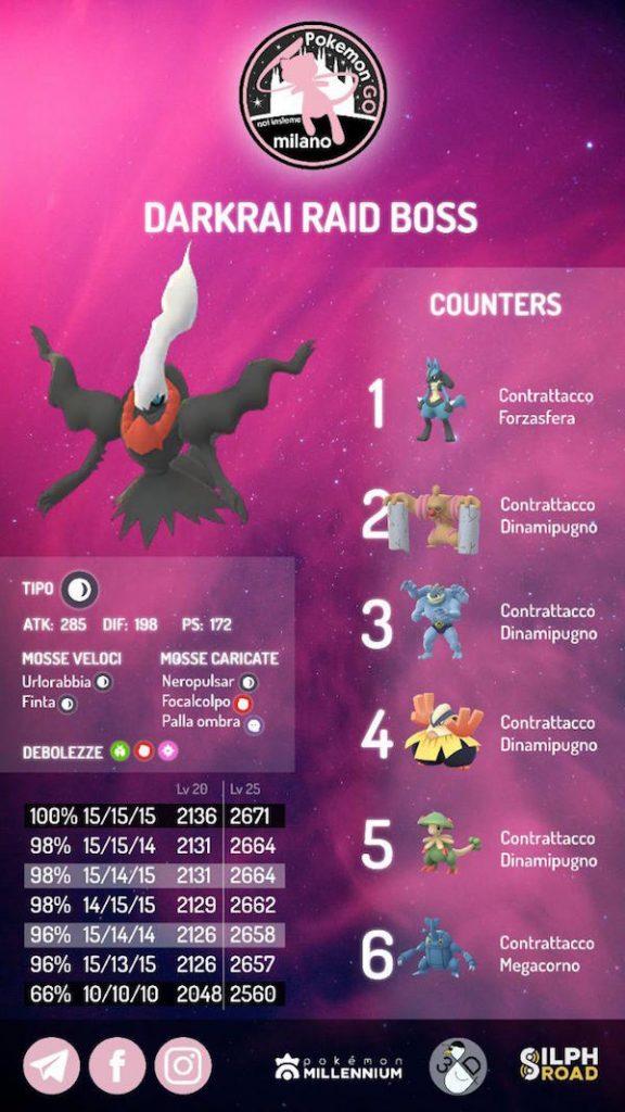 infografica Darkrai maggio