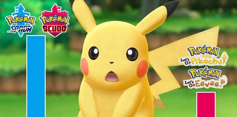 Pokémon Spada e Scudo battono Let's Go Pikachu e Eevee in Giappone