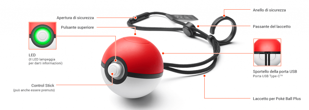 Poké Ball Plus caratteristiche