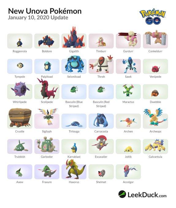 nuovi Pokémon di Unima rilasciati