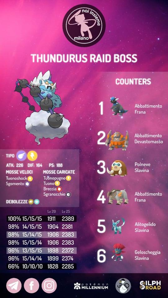 Infografica Thundurus Pokémon GO