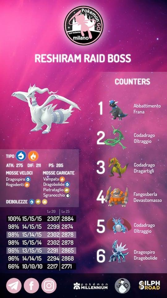 Lista migliori attaccanti di Reshiram su Pokémon GO