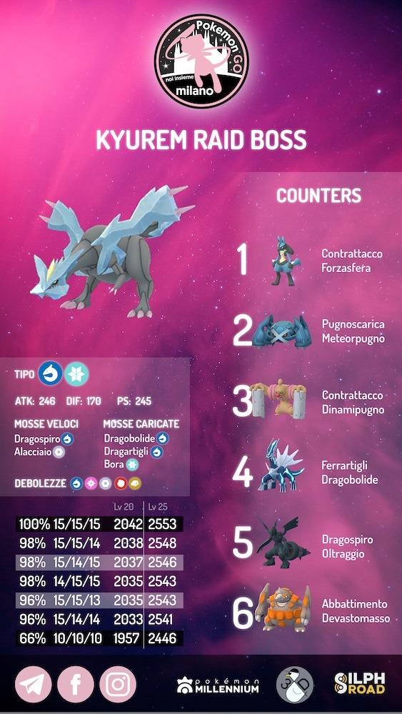 infografica Kyurem