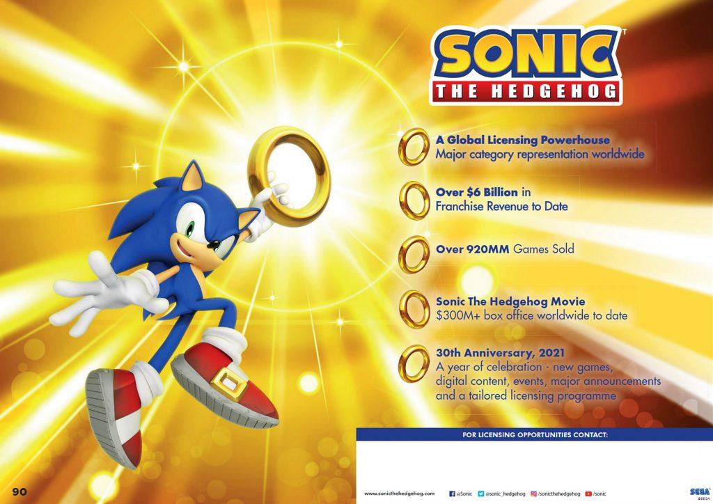 Sonic anniversario