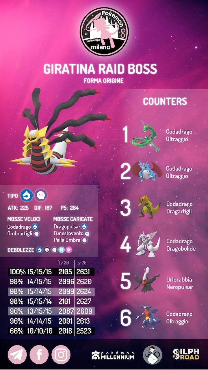 Giratina Forma Originale infografica 2020
