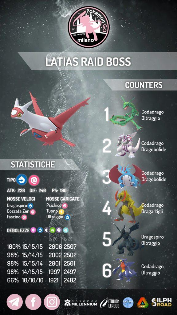 Latias Pokémon GO Guida