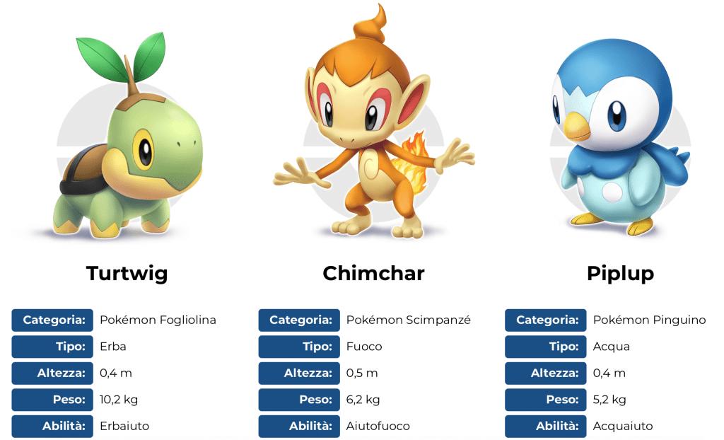 Starter Pokémon Diamante Lucente Perla Splendente con abilità