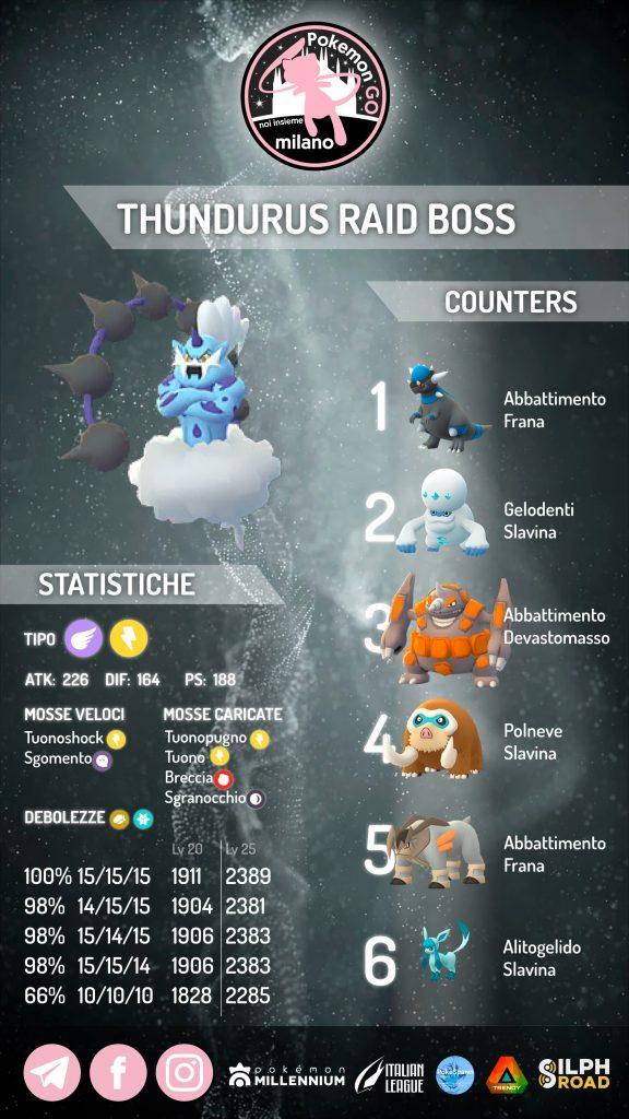 Thundurus Pokémon GO