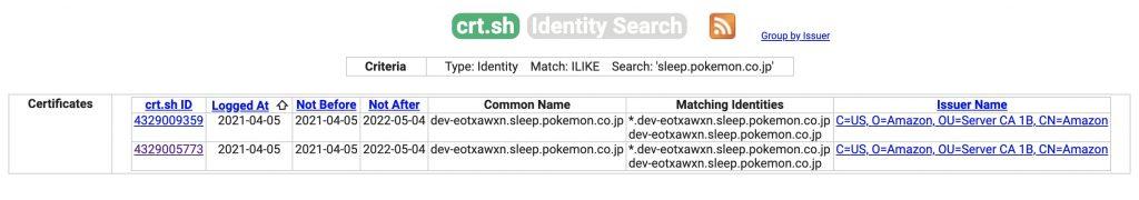 dominio Pokémon Sleep
