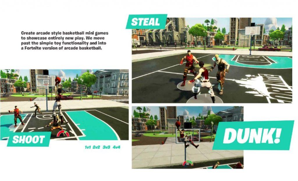 minigioco basket fortnite