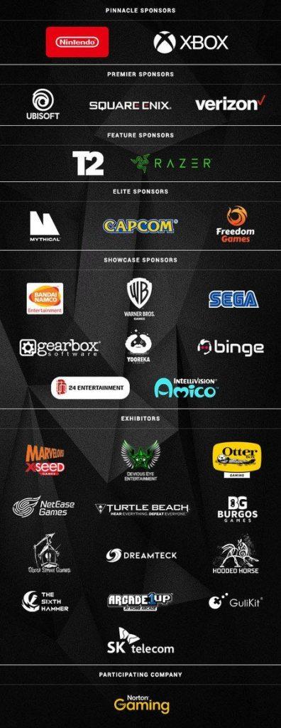 Infografica che mostra tutti gli sponsor dell'E3 2021, di cui Nintendo e Xbox sono la punta.