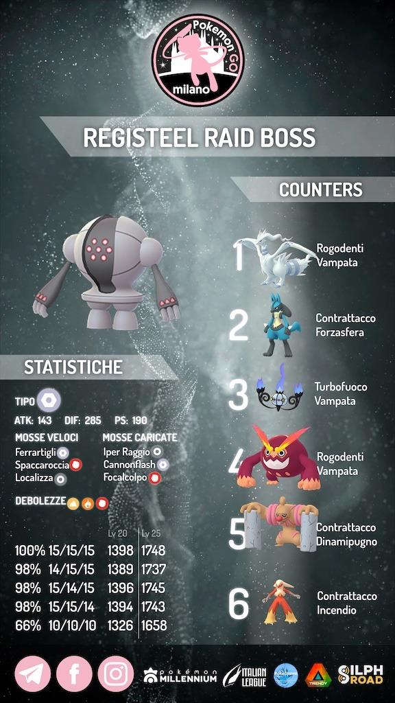 Registeel infografica Pokémon GO