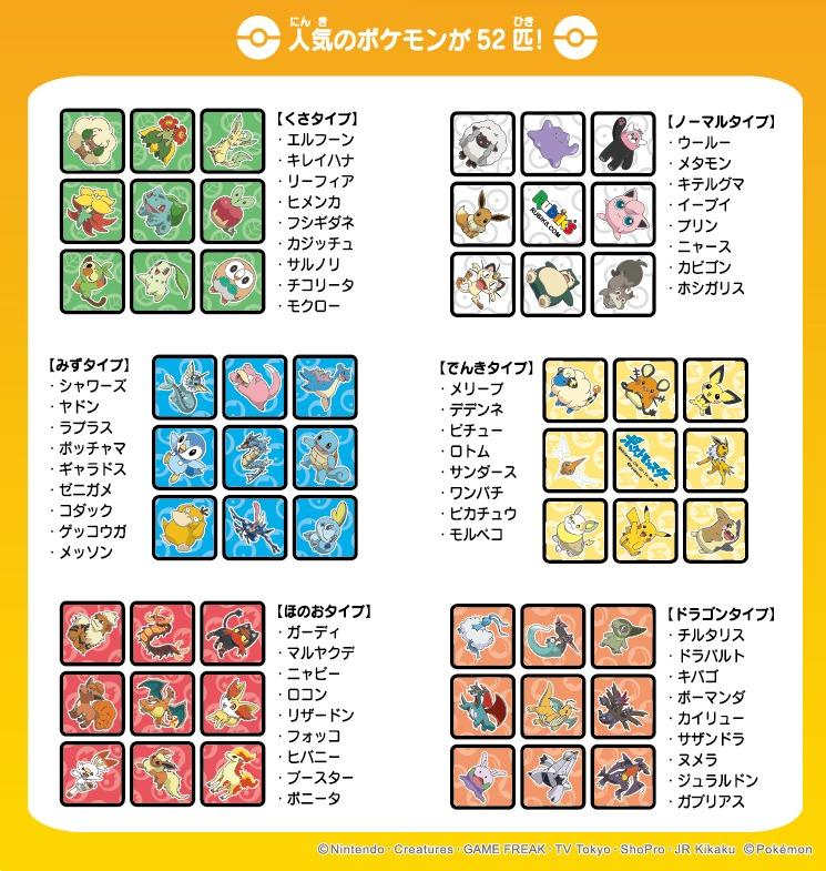 Le varie facciate del cubo di Rubik a tema Pokémon