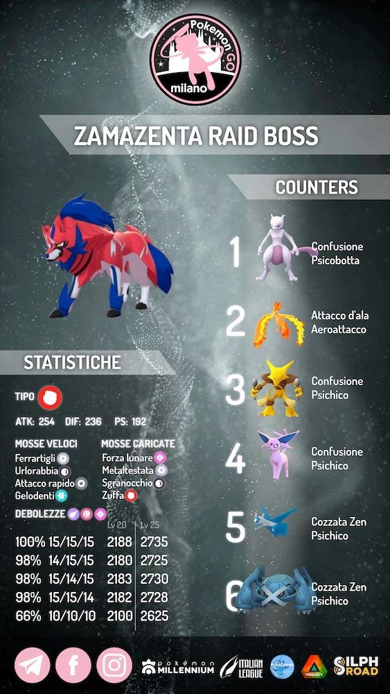 infografica Zamazenta Pokémon GO